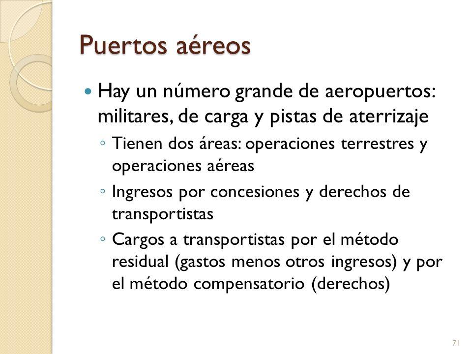 Puertos aéreos Hay un número grande de aeropuertos: militares, de carga y pistas de aterrizaje Tienen dos áreas: operaciones terrestres y operaciones