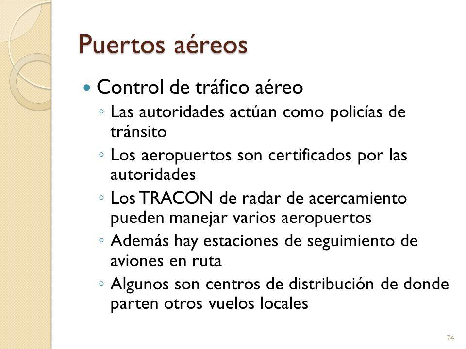Puertos aéreos Control de tráfico aéreo Las autoridades actúan como policías de tránsito Los aeropuertos son certificados por las autoridades Los TRAC