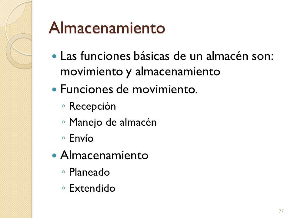 Almacenamiento Las funciones básicas de un almacén son: movimiento y almacenamiento Funciones de movimiento. Recepción Manejo de almacén Envío Almacen