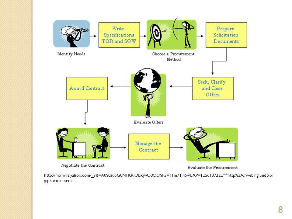 8 http://mx.wrs.yahoo.com/_ylt=A0S0zu6G0N1KRiQBxyvO8Qt./SIG=11m71jn5v/EXP=1256137222/**http%3A//web.ng.undp.or g/procurement