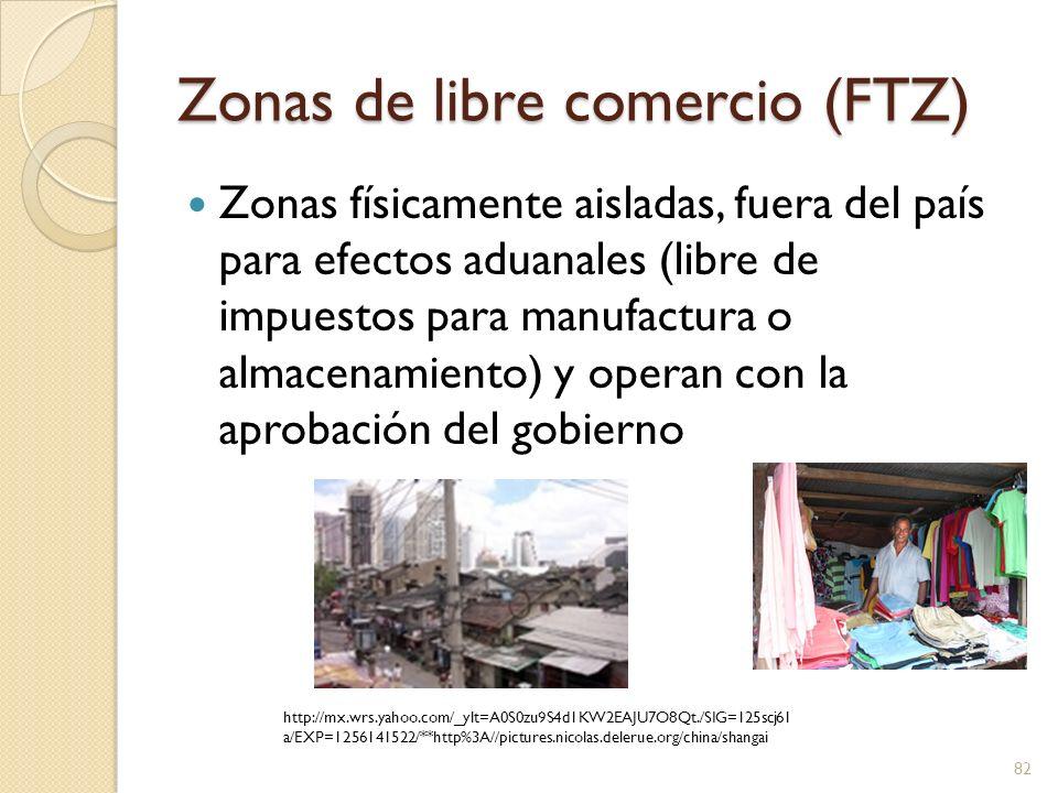 Zonas de libre comercio (FTZ) Zonas físicamente aisladas, fuera del país para efectos aduanales (libre de impuestos para manufactura o almacenamiento)