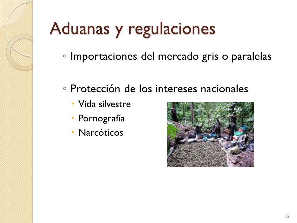 Aduanas y regulaciones Importaciones del mercado gris o paralelas Protección de los intereses nacionales Vida silvestre Pornografía Narcóticos 92