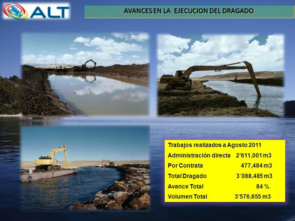 Trabajos realizados a Agosto 2011 Administración directa 2611,001 m3 Por Contrata 477,484 m3 Total Dragado 3´088,485 m3 Avance Total 84 % Volumen Tota