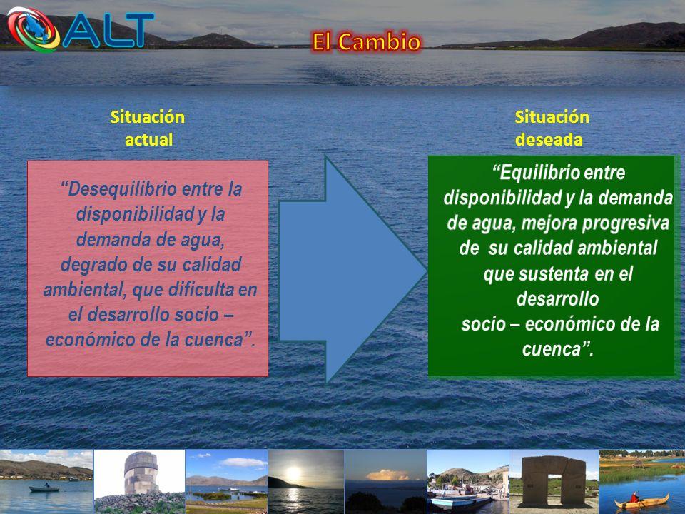 Desequilibrio entre la disponibilidad y la demanda de agua, degrado de su calidad ambiental, que dificulta en el desarrollo socio – económico de la cu