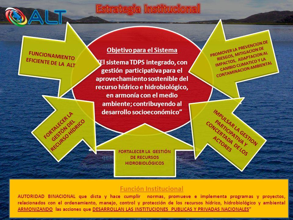 FUNCIONAMIENTO EFICIENTE DE LA ALT FORTALECER LA GESTIÓN DE RECURSOS HIDROBIOLÓGICOS FORTALECER LA GESTÓN DEL RECURSO HÍDRICO PROMOVER LA PREVENCION D