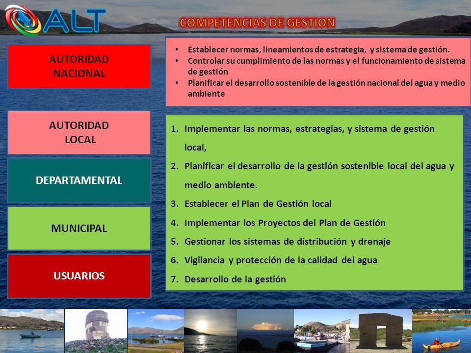 AUTORIDAD NACIONAL AUTORIDAD LOCAL DEPARTAMENTAL MUNICIPAL USUARIOS Establecer normas, lineamientos de estrategia, y sistema de gestión. Controlar su