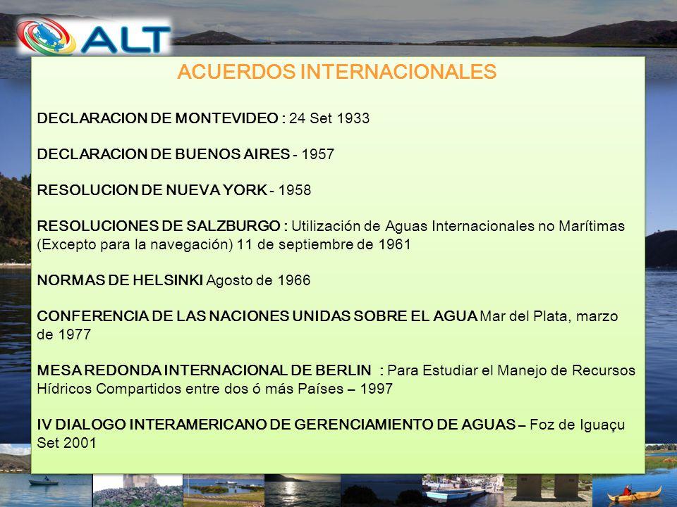 ACUERDOS INTERNACIONALES DECLARACION DE MONTEVIDEO : 24 Set 1933 DECLARACION DE BUENOS AIRES - 1957 RESOLUCION DE NUEVA YORK - 1958 RESOLUCIONES DE SA