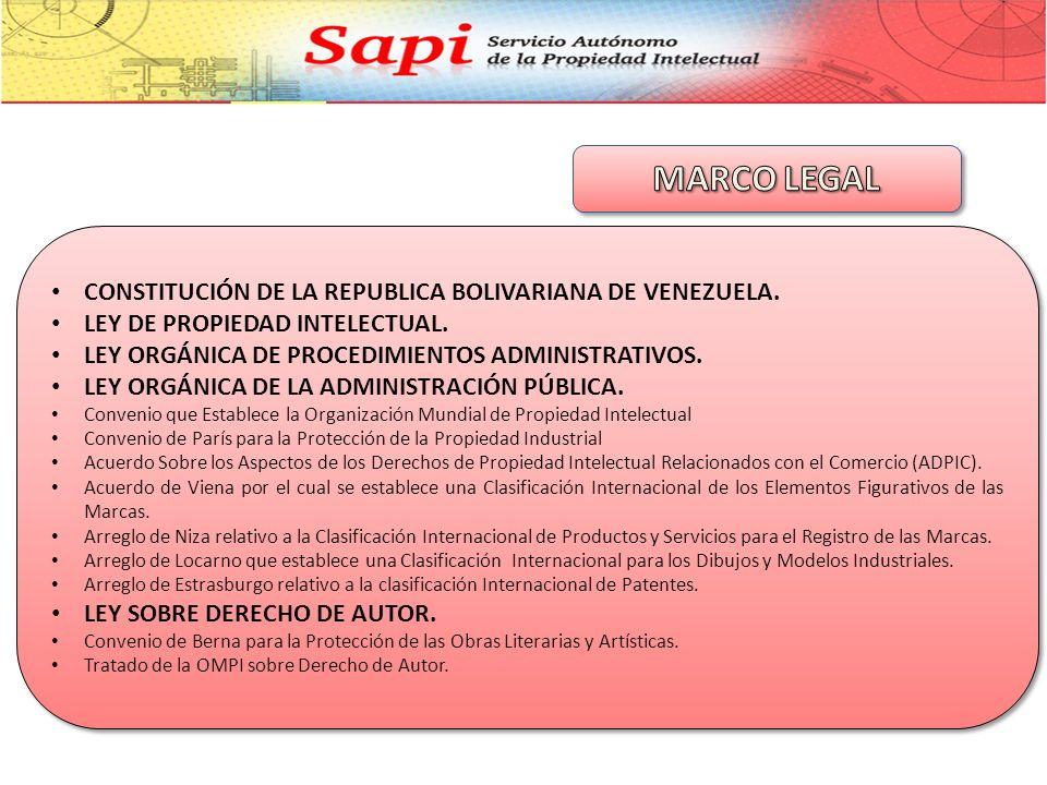 CONSTITUCIÓN DE LA REPUBLICA BOLIVARIANA DE VENEZUELA. LEY DE PROPIEDAD INTELECTUAL. LEY ORGÁNICA DE PROCEDIMIENTOS ADMINISTRATIVOS. LEY ORGÁNICA DE L