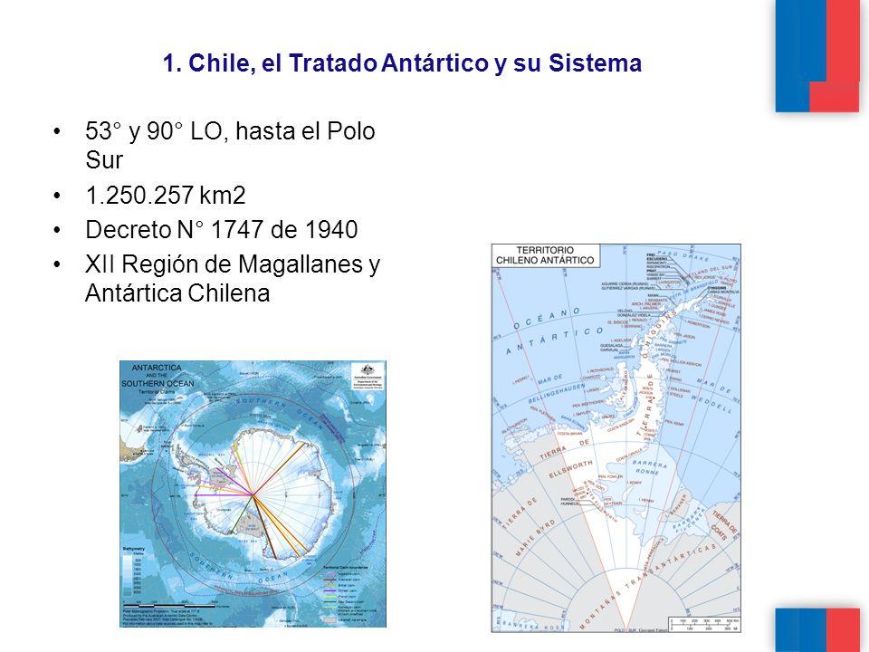 1. Chile, el Tratado Antártico y su Sistema 53° y 90° LO, hasta el Polo Sur 1.250.257 km2 Decreto N° 1747 de 1940 XII Región de Magallanes y Antártica