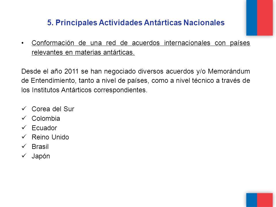 5. Principales Actividades Antárticas Nacionales Conformación de una red de acuerdos internacionales con países relevantes en materias antárticas. Des