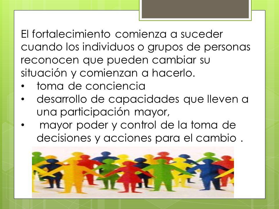 Elementos en este componente Defensa y comunicació n Movilización comunal Participación política Grupos de autoayuda Organizacio nes de personas con discapacida d