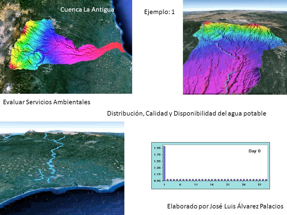 Evaluar Servicios Ambientales Cuenca La Antigua Distribución, Calidad y Disponibilidad del agua potable Ejemplo: 1 Elaborado por José Luis Álvarez Pal