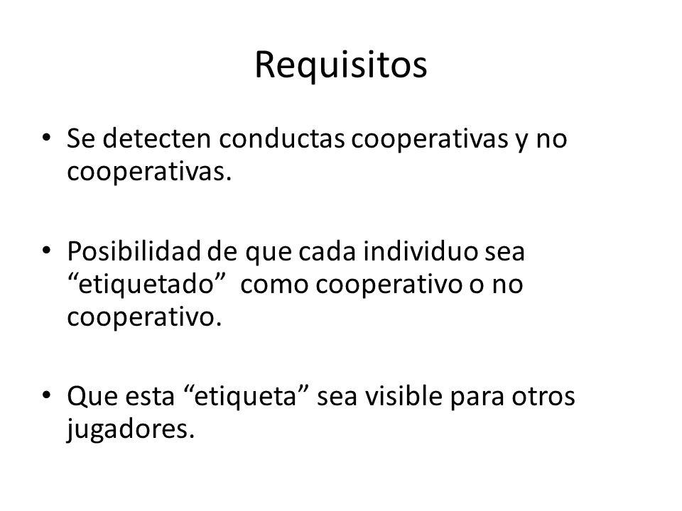 Requisitos Se detecten conductas cooperativas y no cooperativas. Posibilidad de que cada individuo sea etiquetado como cooperativo o no cooperativo. Q