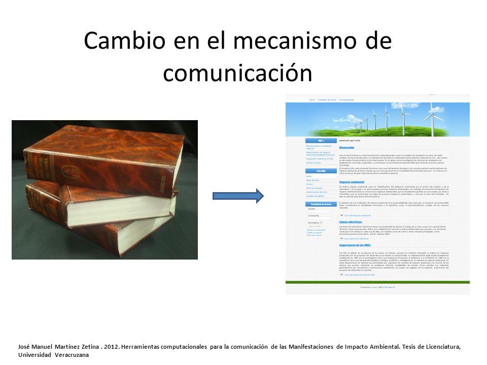 Cambio en el mecanismo de comunicación José Manuel Martínez Zetina. 2012. Herramientas computacionales para la comunicación de las Manifestaciones de