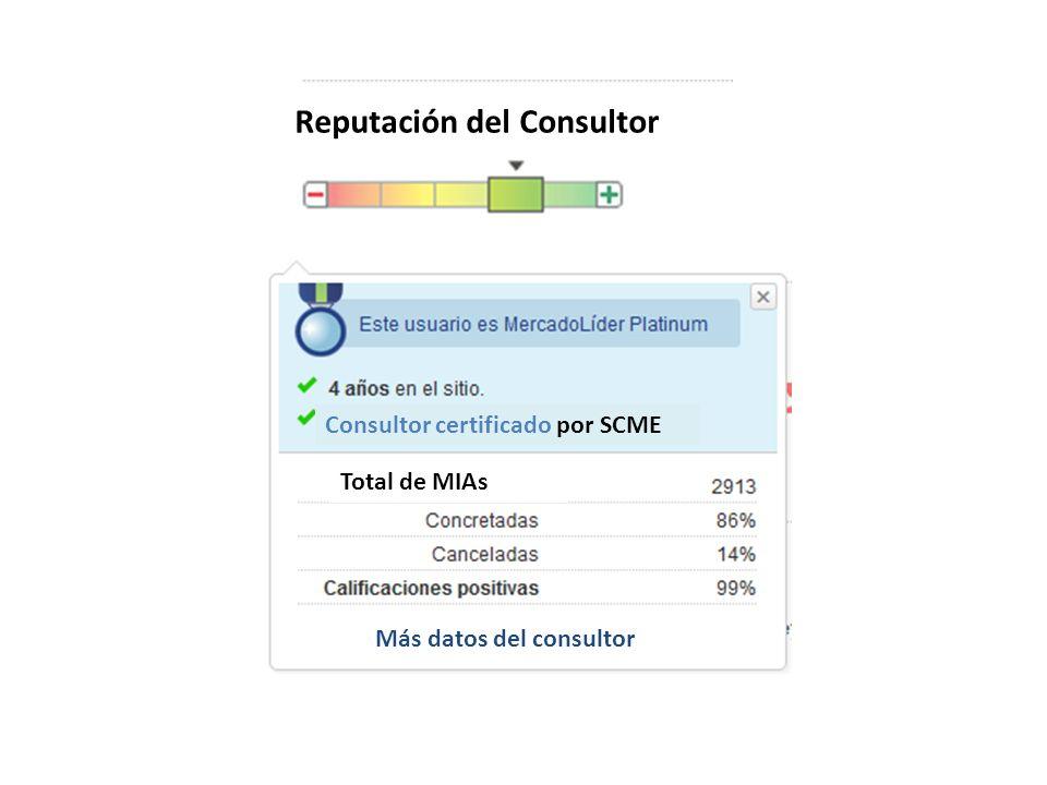 Reputación del Consultor Total de MIAs Más datos del consultor Consultor certificado por SCME
