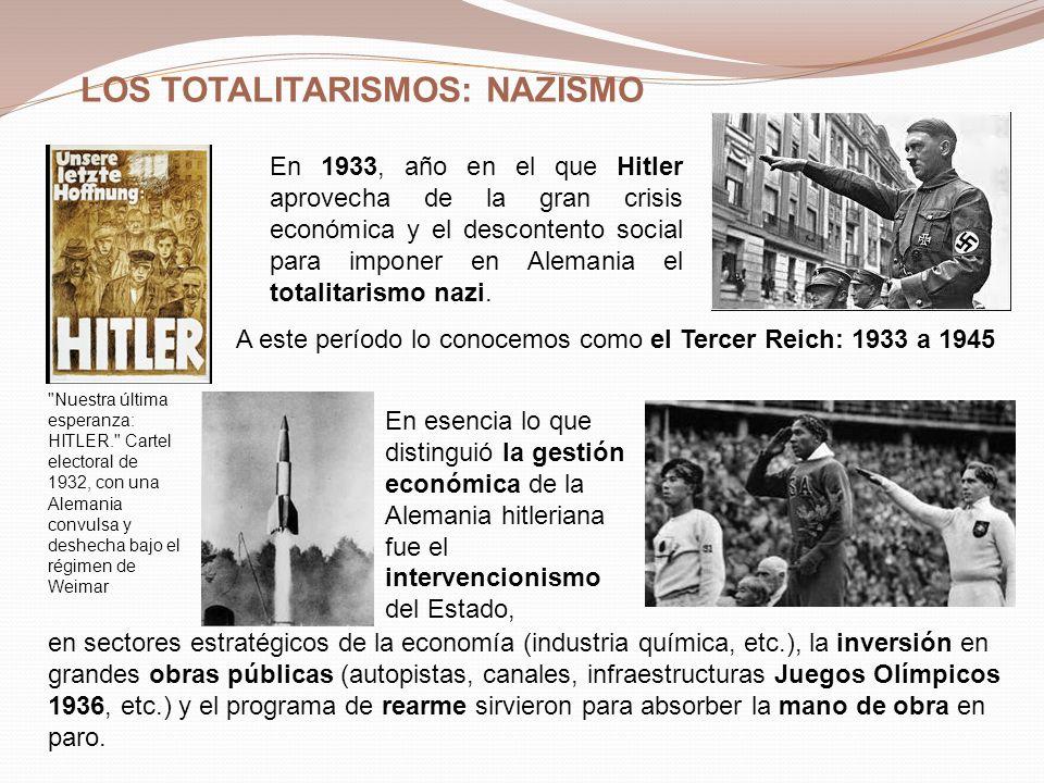 LOS TOTALITARISMOS: NAZISMO En 1933, año en el que Hitler aprovecha de la gran crisis económica y el descontento social para imponer en Alemania el totalitarismo nazi.