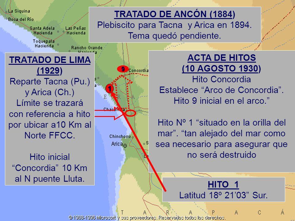 DELIMITACIÓN MARÍTIMA 1947Declaración de soberanía marítima.