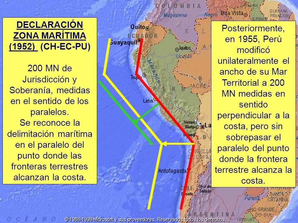 DECLARACIÓN ZONA MARÍTIMA (1952) (CH-EC-PU) 200 MN de Jurisdicción y Soberanía, medidas en el sentido de los paralelos.