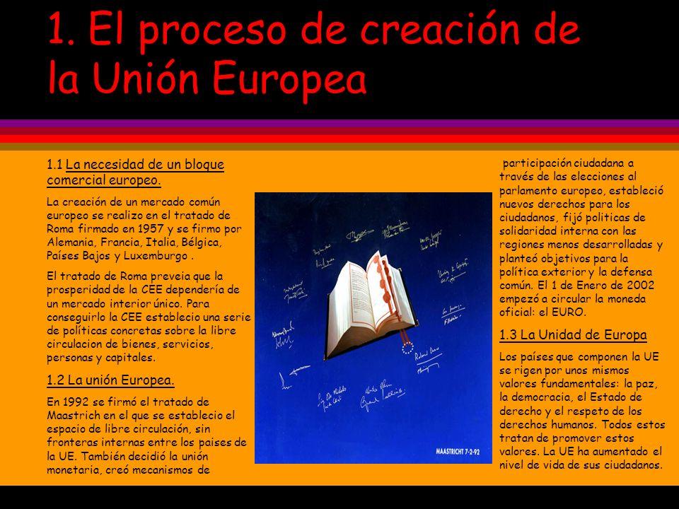 1. El proceso de creación de la Unión Europea 1.1 La necesidad de un bloque comercial europeo. La creación de un mercado común europeo se realizo en e