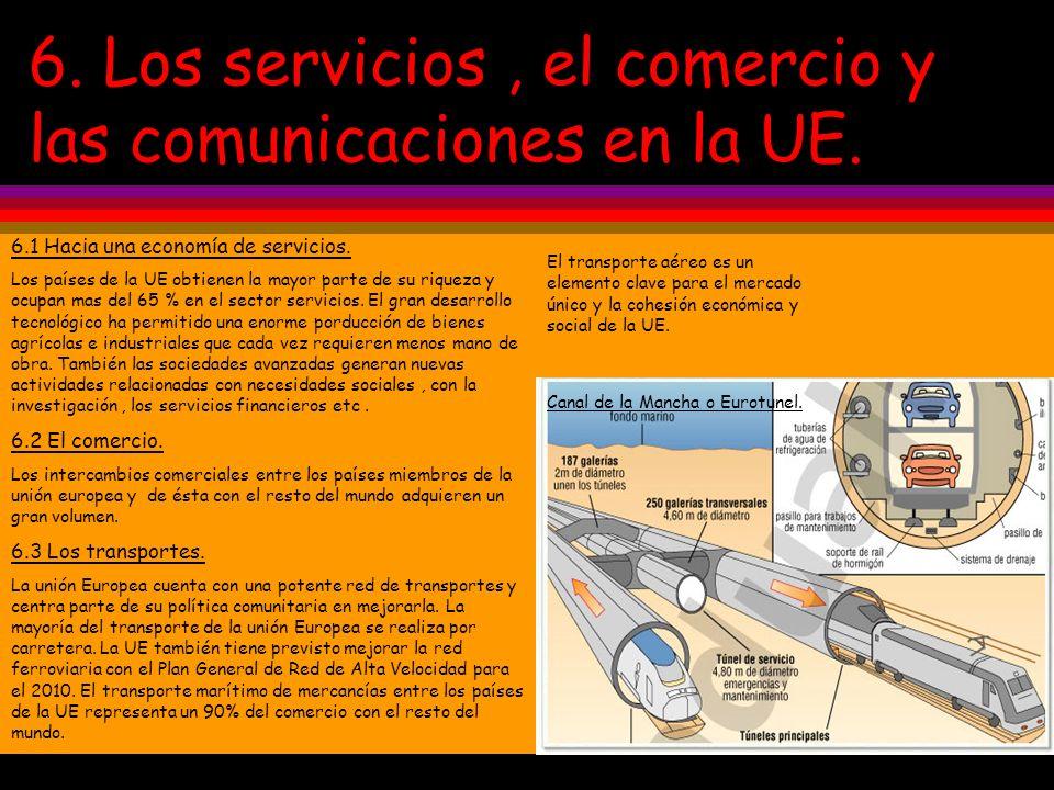 6. Los servicios, el comercio y las comunicaciones en la UE. 6.1 Hacia una economía de servicios. Los países de la UE obtienen la mayor parte de su ri