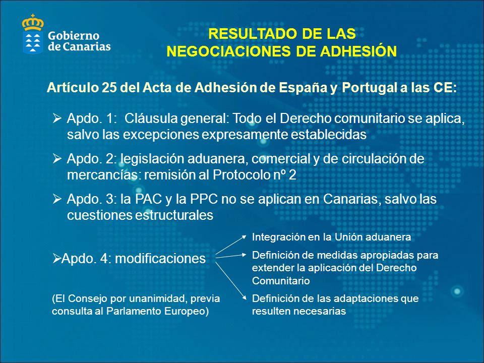 Artículo 25 del Acta de Adhesión de España y Portugal a las CE: Apdo.