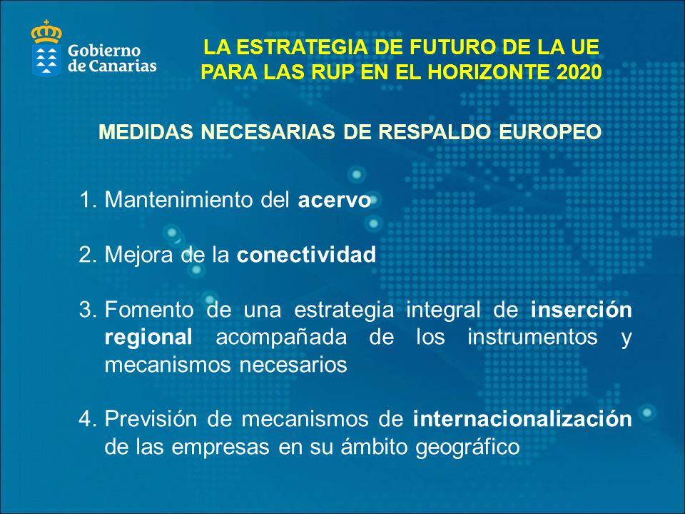 1.Mantenimiento del acervo 2.Mejora de la conectividad 3.Fomento de una estrategia integral de inserción regional acompañada de los instrumentos y mecanismos necesarios 4.Previsión de mecanismos de internacionalización de las empresas en su ámbito geográfico MEDIDAS NECESARIAS DE RESPALDO EUROPEO LA ESTRATEGIA DE FUTURO DE LA UE PARA LAS RUP EN EL HORIZONTE 2020