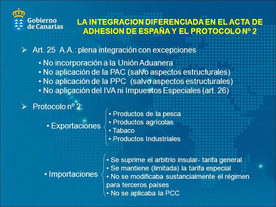 Art. 25 A.A.: plena integración con excepciones No incorporación a la Unión Aduanera No aplicación de la PAC (salvo aspectos estructurales) No aplicac