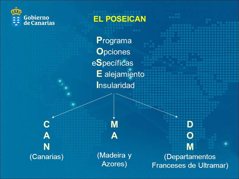 P rograma O pciones e S pecíficas E alejamiento I nsularidad C A N (Canarias) M A (Madeira y Azores) D O M (Departamentos Franceses de Ultramar) EL POSEICAN