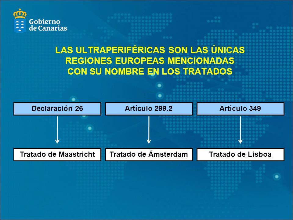 LAS ULTRAPERIFÉRICAS SON LAS ÚNICAS REGIONES EUROPEAS MENCIONADAS CON SU NOMBRE EN LOS TRATADOS Declaración 26 Tratado de Maastricht Artículo 299.2 Tratado de Ámsterdam Artículo 349 Tratado de Lisboa