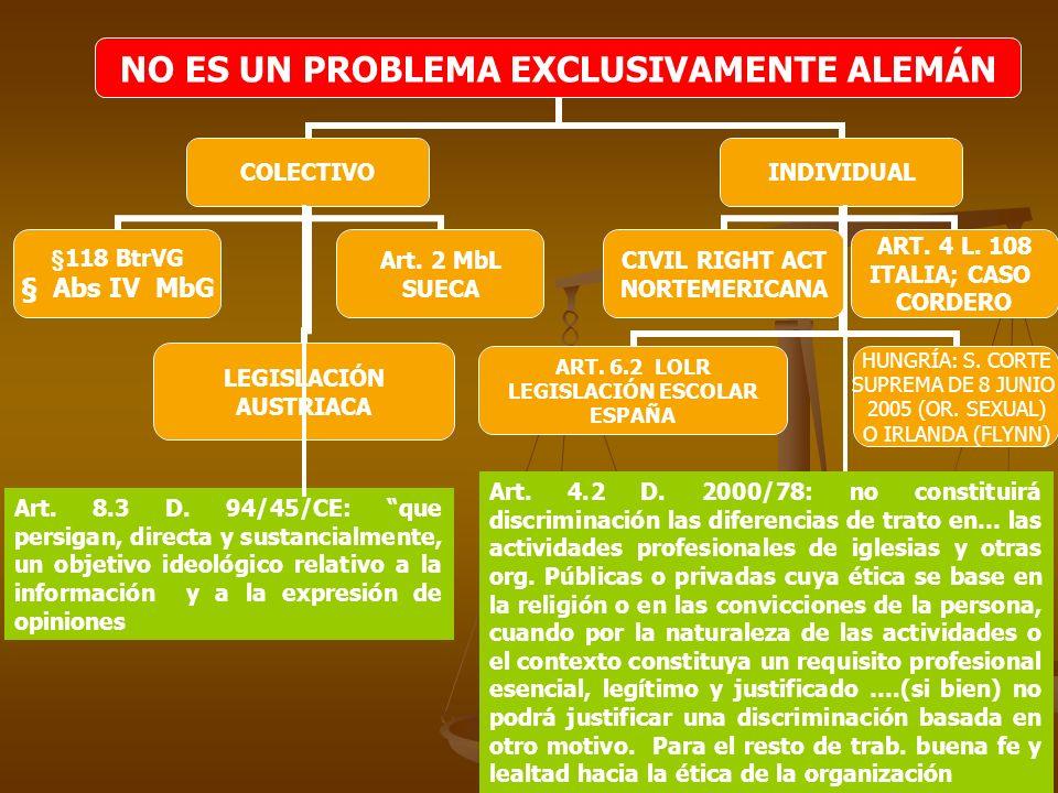 NO ES UN PROBLEMA EXCLUSIVAMENTE ALEMÁN COLECTIVO § 118 BtrVG § Abs IV MbG Art. 2 MbL SUECA LEGISLACIÓN AUSTRIACA INDIVIDUAL CIVIL RIGHT ACT NORTEMERI