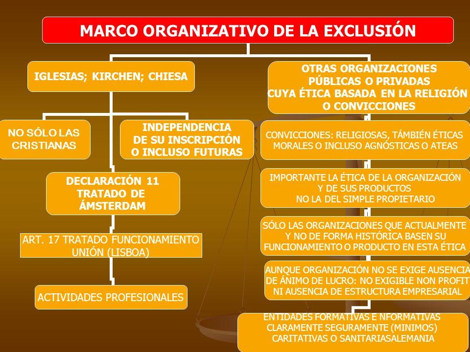 MARCO ORGANIZATIVO DE LA EXCLUSIÓN IGLESIAS; KIRCHEN; CHIESA NO SÓLO LAS CRISTIANAS INDEPENDENCIA DE SU INSCRIPCIÓN O INCLUSO FUTURAS DECLARACIÓN 11 T