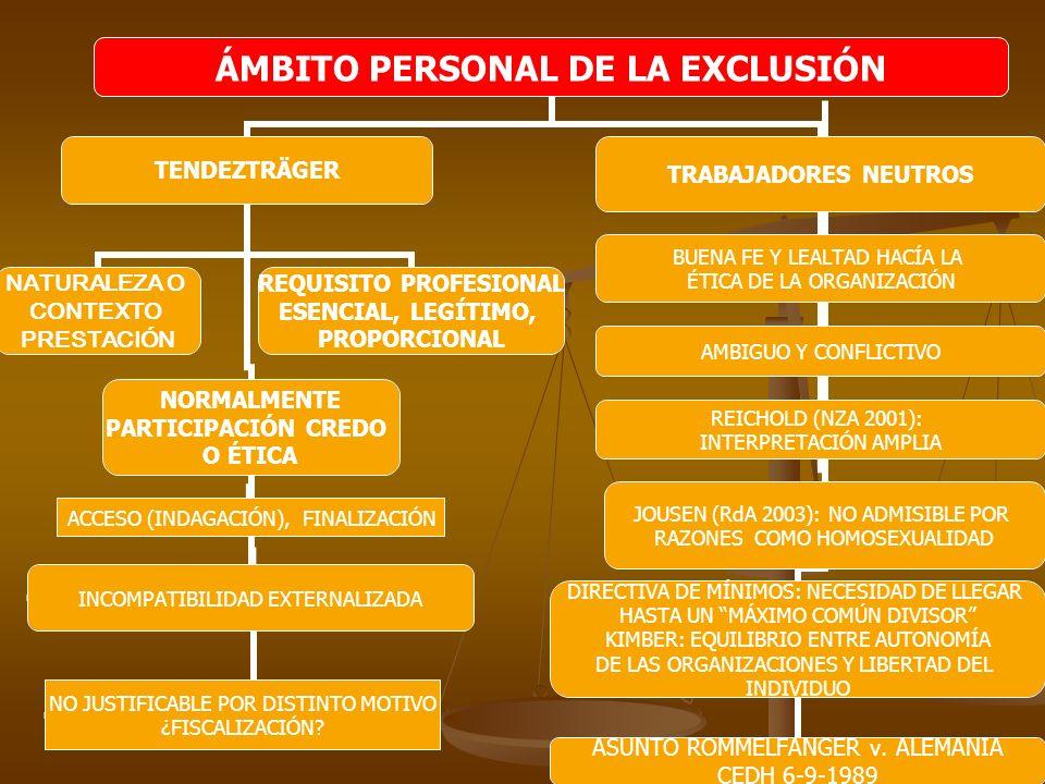 ÁMBITO PERSONAL DE LA EXCLUSIÓN TENDEZTRÄGER NATURALEZA O CONTEXTO PRESTACIÓN REQUISITO PROFESIONAL ESENCIAL, LEGÍTIMO, PROPORCIONAL NORMALMENTE PARTI
