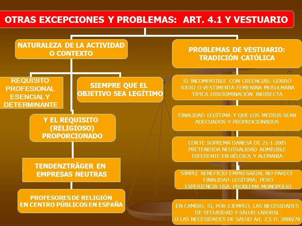 OTRAS EXCEPCIONES Y PROBLEMAS: ART. 4.1 Y VESTUARIO