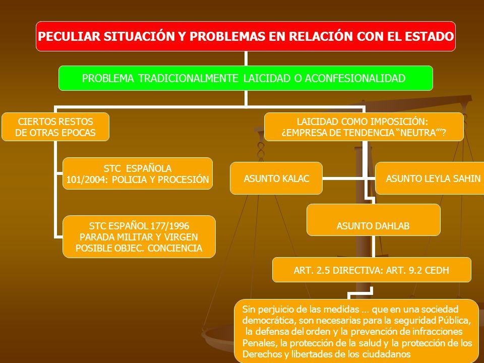 PECULIAR SITUACIÓN Y PROBLEMAS EN RELACIÓN CON EL ESTADO PROBLEMA TRADICIONALMENTE LAICIDAD O ACONFESIONALIDAD CIERTOS RESTOS DE OTRAS EPOCAS STC ESPA