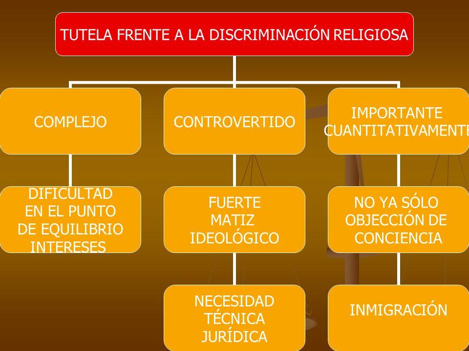 TUTELA FRENTE A LA DISCRIMINACIÓN RELIGIOSA COMPLEJO DIFICULTAD EN EL PUNTO DE EQUILIBRIO INTERESES CONTROVERTIDO FUERTE MATIZ IDEOLÓGICO NECESIDAD TÉ