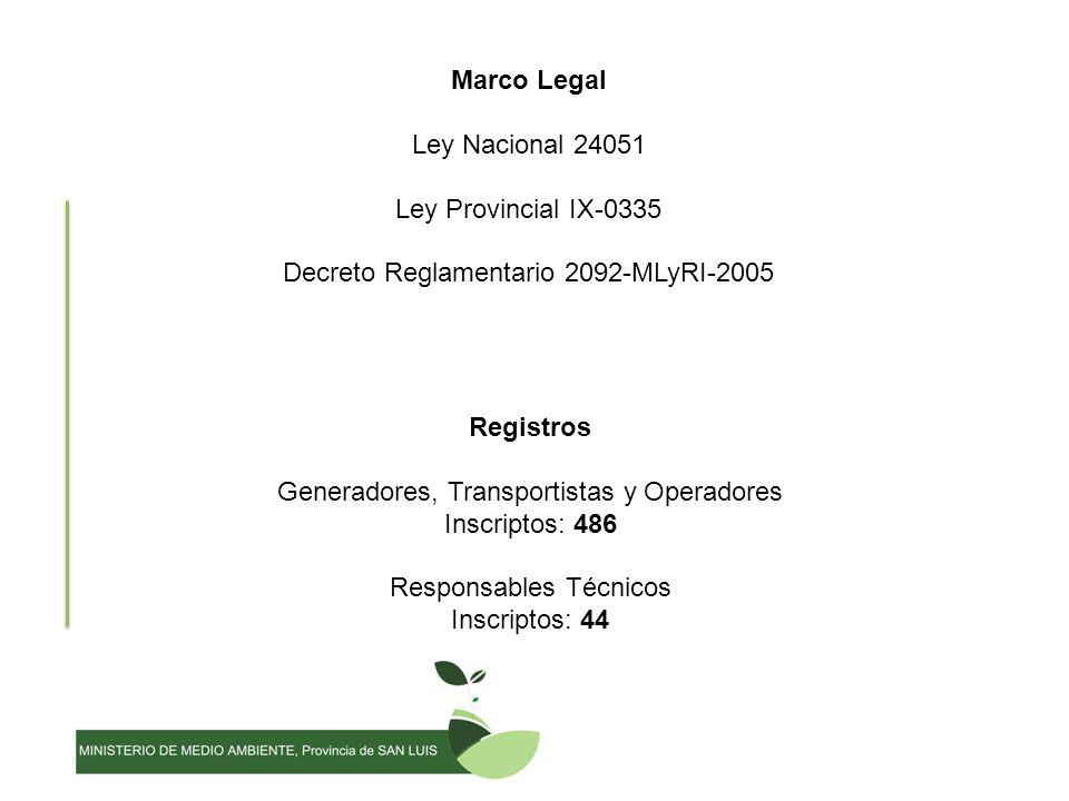 t Registros Generadores, Transportistas y Operadores Inscriptos: 486 Responsables Técnicos Inscriptos: 44 Marco Legal Ley Nacional 24051 Ley Provincial IX-0335 Decreto Reglamentario 2092-MLyRI-2005