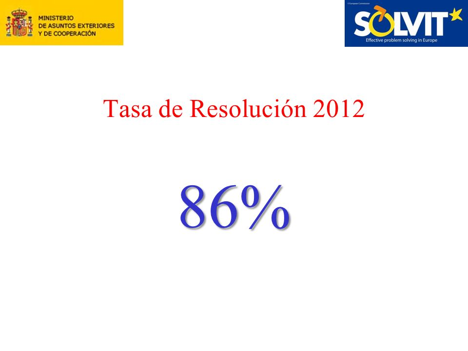 Tasa de Resolución 2012 86%