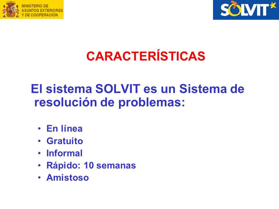 CARACTERÍSTICAS El sistema SOLVIT es un Sistema de resolución de problemas: En línea Gratuito Informal Rápido: 10 semanas Amistoso