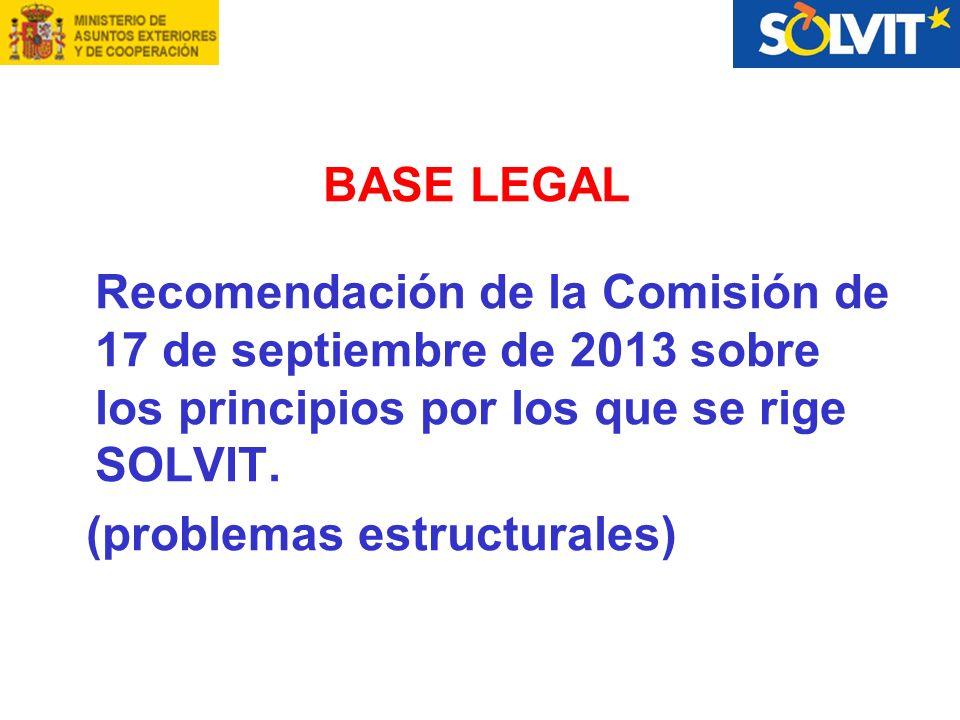 BASE LEGAL Recomendación de la Comisión de 17 de septiembre de 2013 sobre los principios por los que se rige SOLVIT.
