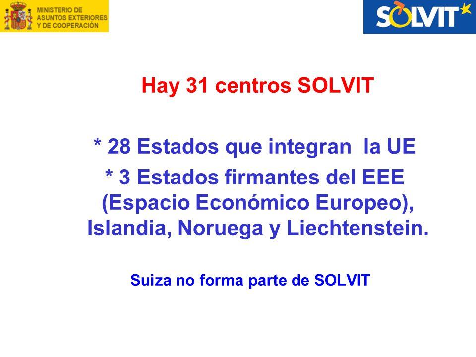 Hay 31 centros SOLVIT * 28 Estados que integran la UE * 3 Estados firmantes del EEE (Espacio Económico Europeo), Islandia, Noruega y Liechtenstein.