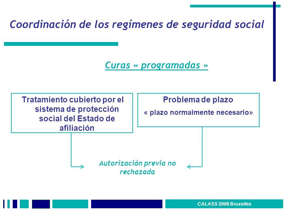 Coordinación de los regímenes de seguridad social Tratamiento cubierto por el sistema de protección social del Estado de afiliación CALASS 2008 Bruxelles Problema de plazo « plazo normalmente necesario» Autorización previa no rechazada Curas « programadas »