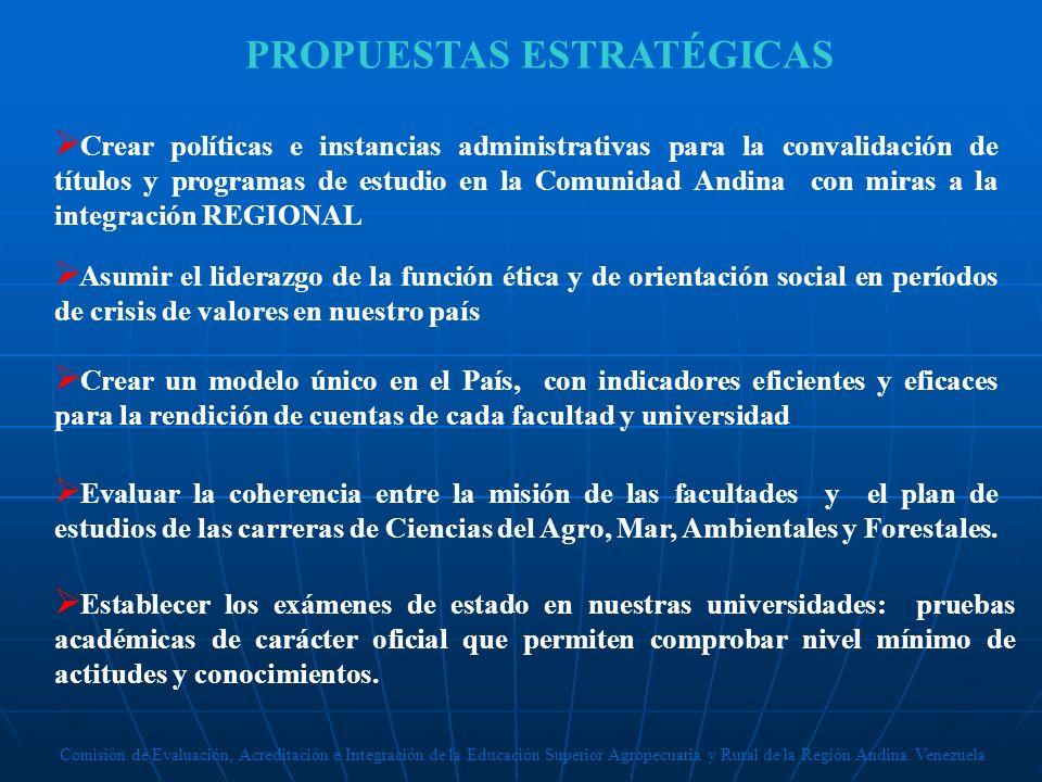 Comisión de Evaluación, Acreditación e Integración de la Educación Superior Agropecuaria y Rural de la Región Andina.