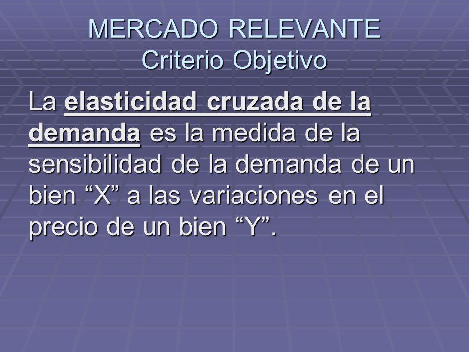 MERCADO RELEVANTE Criterio Objetivo La elasticidad cruzada de la demanda es la medida de la sensibilidad de la demanda de un bien X a las variaciones