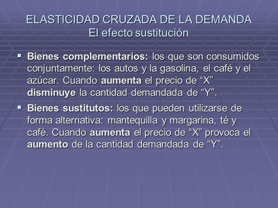 ELASTICIDAD CRUZADA DE LA DEMANDA El efecto sustitución Bienes complementarios: los que son consumidos conjuntamente: los autos y la gasolina, el café