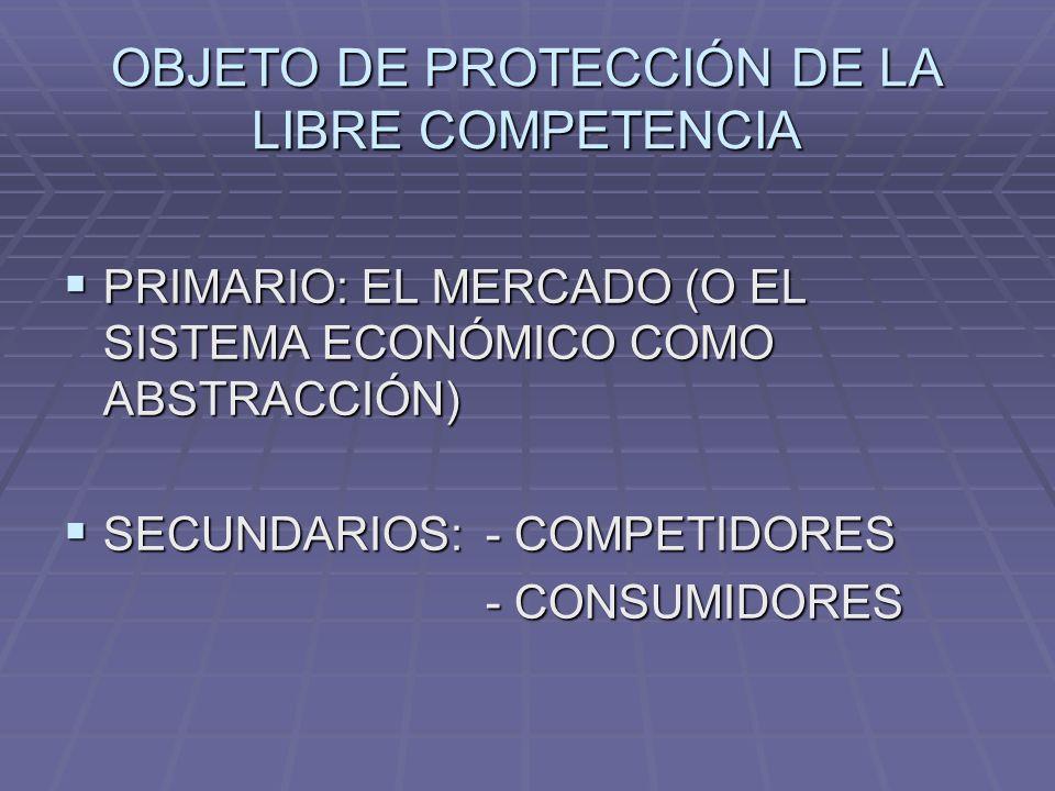 OBJETO DE PROTECCIÓN DE LA LIBRE COMPETENCIA PRIMARIO: EL MERCADO (O EL SISTEMA ECONÓMICO COMO ABSTRACCIÓN) PRIMARIO: EL MERCADO (O EL SISTEMA ECONÓMI