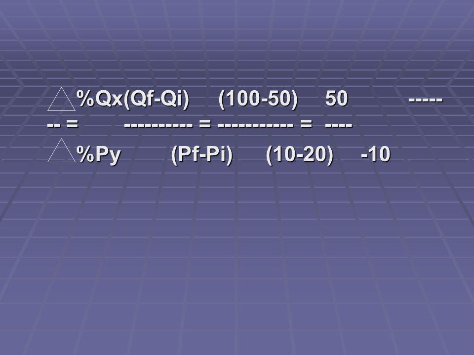 %Qx(Qf-Qi)(100-50) 50----- -- = ---------- = ----------- = ---- %Py(Pf-Pi)(10-20)-10
