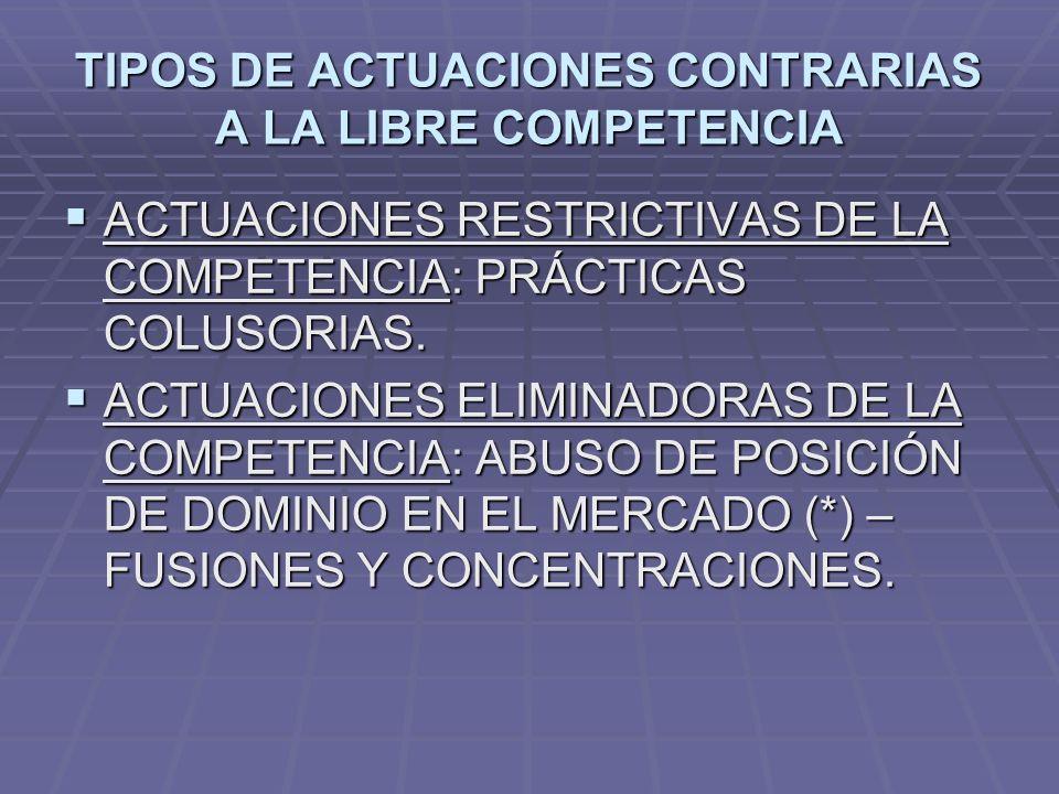 TIPOS DE ACTUACIONES CONTRARIAS A LA LIBRE COMPETENCIA ACTUACIONES RESTRICTIVAS DE LA COMPETENCIA: PRÁCTICAS COLUSORIAS. ACTUACIONES RESTRICTIVAS DE L