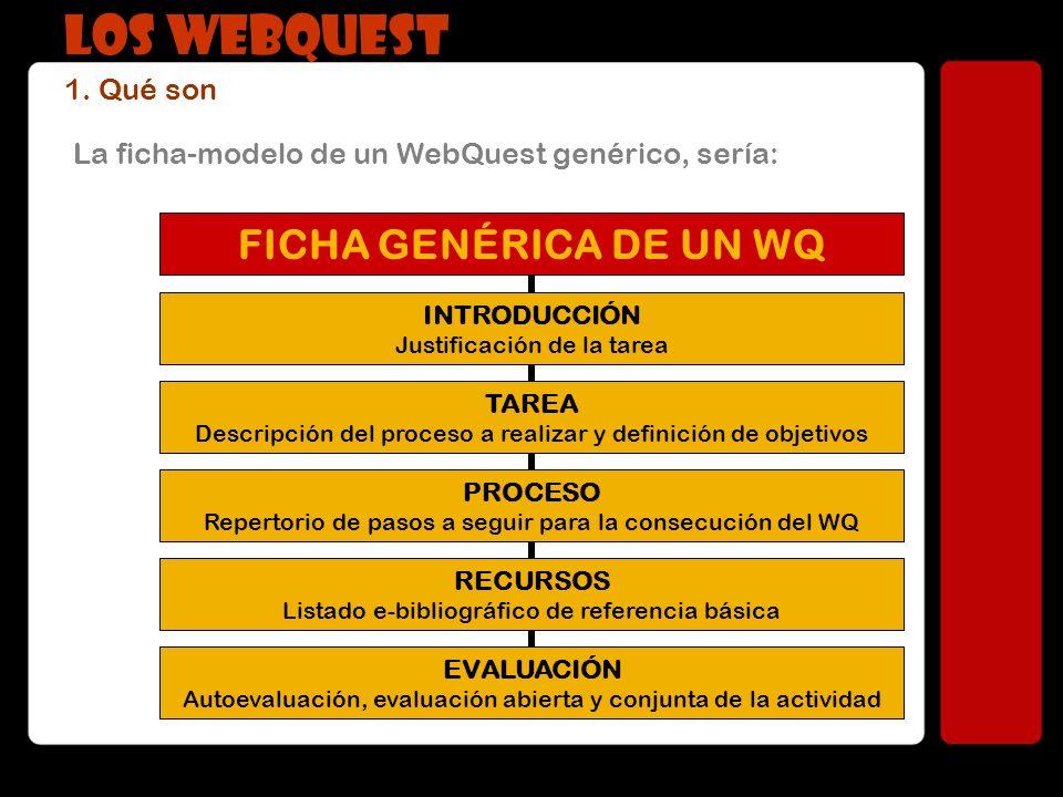 La ficha-modelo de un WebQuest genérico, sería: INTRODUCCIÓN Justificación de la tarea TAREA Descripción del proceso a realizar y definición de objeti