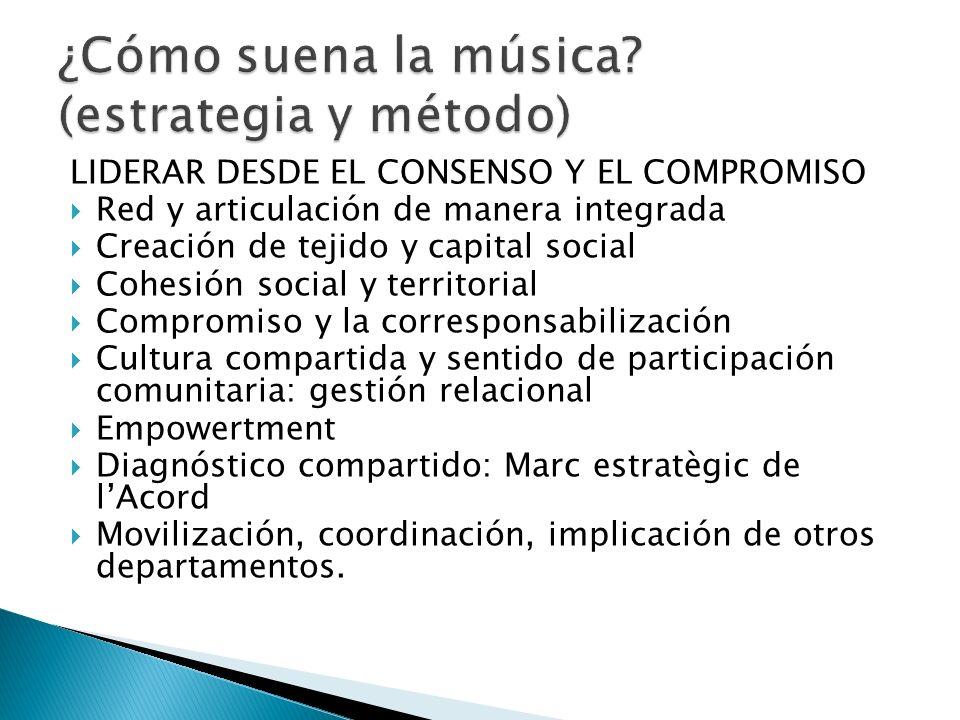 LIDERAR DESDE EL CONSENSO Y EL COMPROMISO Red y articulación de manera integrada Creación de tejido y capital social Cohesión social y territorial Com