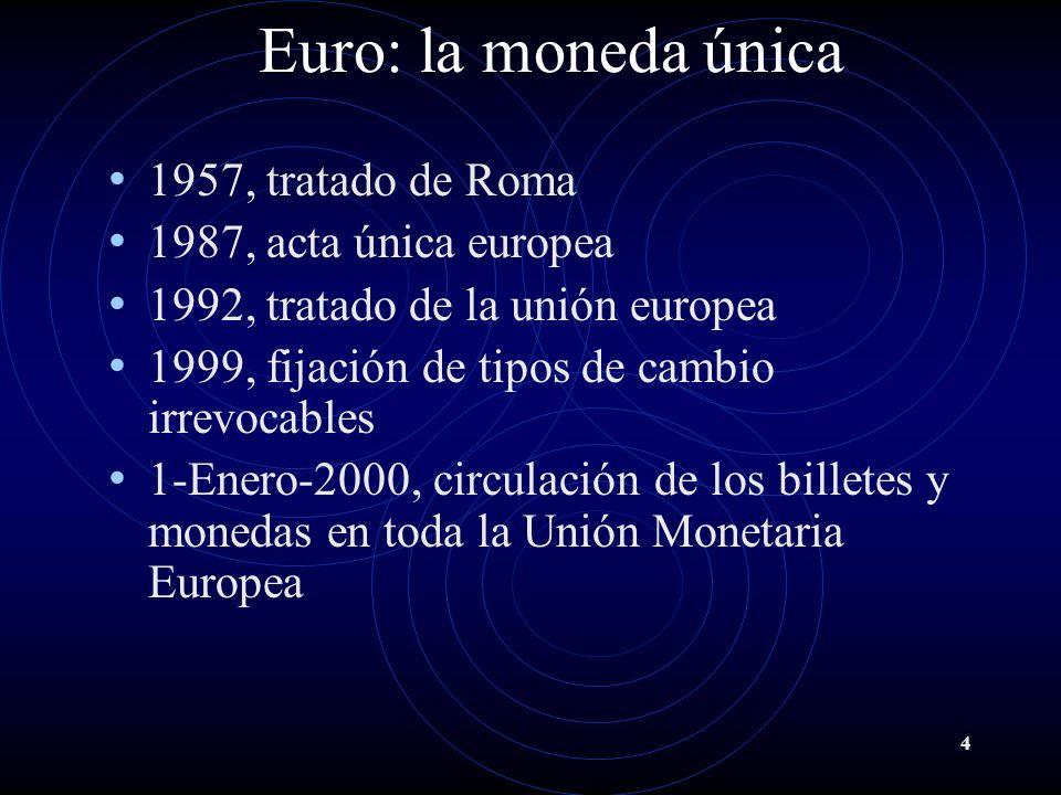 4 Euro: la moneda única 1957, tratado de Roma 1987, acta única europea 1992, tratado de la unión europea 1999, fijación de tipos de cambio irrevocables 1-Enero-2000, circulación de los billetes y monedas en toda la Unión Monetaria Europea